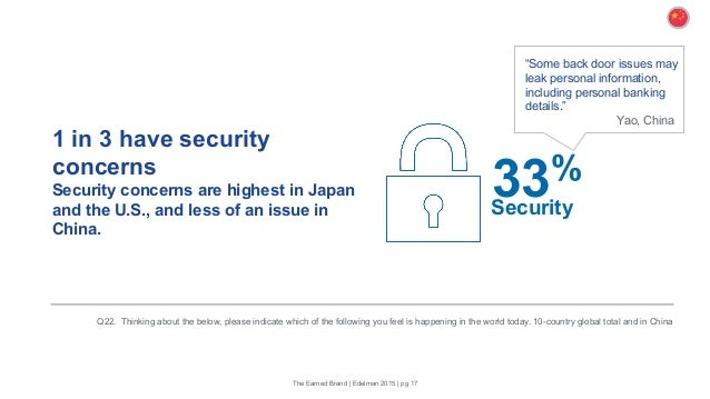 1 in 3 have security concerns Security concerns are highest in Japan and the U.S., and less of an issue in China. The Earn...
