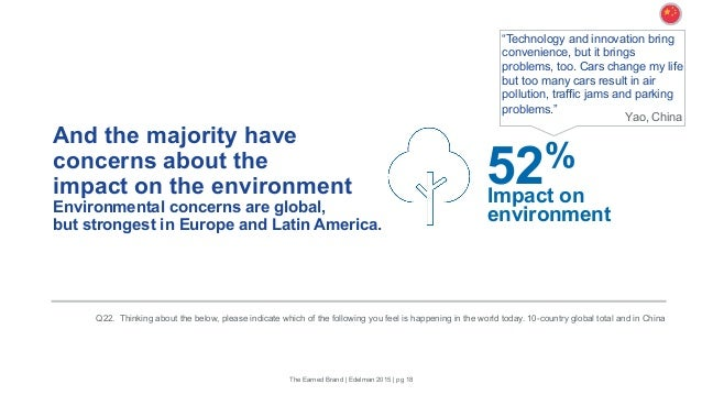 And the majority have concerns about the impact on the environment Environmental concerns are global, but strongest in Eur...