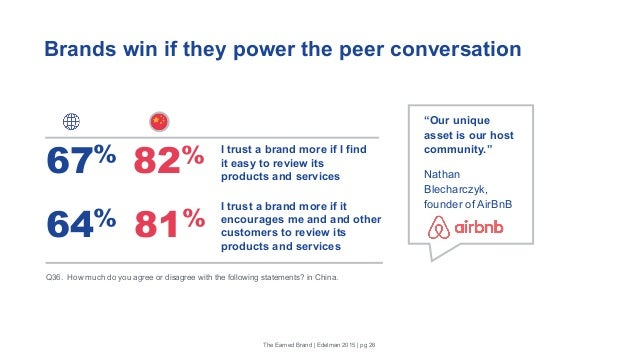"""Brands win if they power the peer conversation """"Our unique asset is our host community."""" Nathan Blecharczyk, founder of Ai..."""