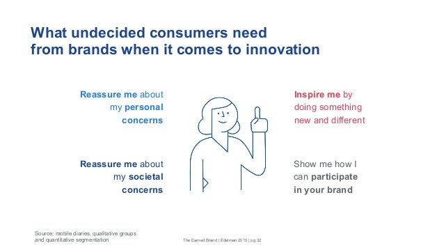 What undecided consumers need from brands when it comes to innovation The Earned Brand | Edelman 2015 | pg 32 Statistical ...