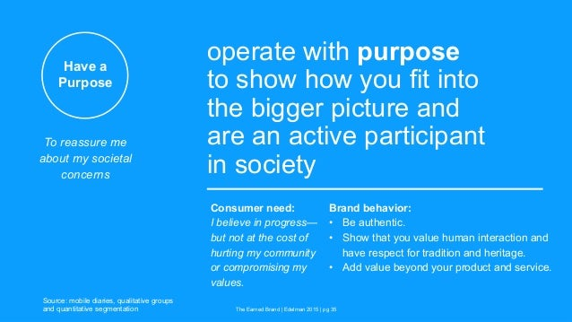 Have a Purpose operate with purpose to show how you fit into the bigger picture and are an active participant in society T...
