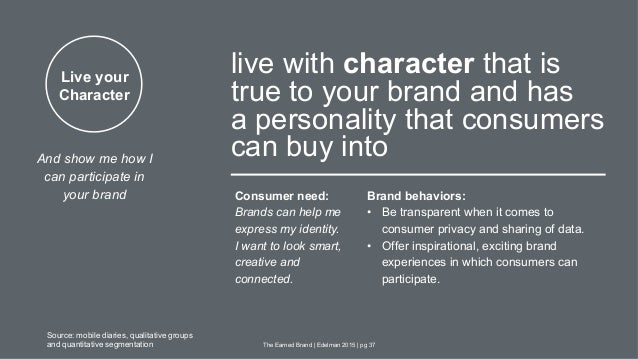 Live your Character live with character that is true to your brand and has a personality that consumers can buy into The E...