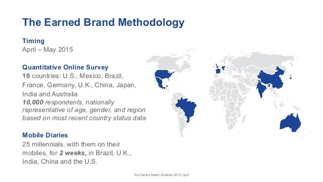 The Earned Brand Methodology Timing April – May 2015 Quantitative Online Survey 10 countries: U.S., Mexico, Brazil, France...