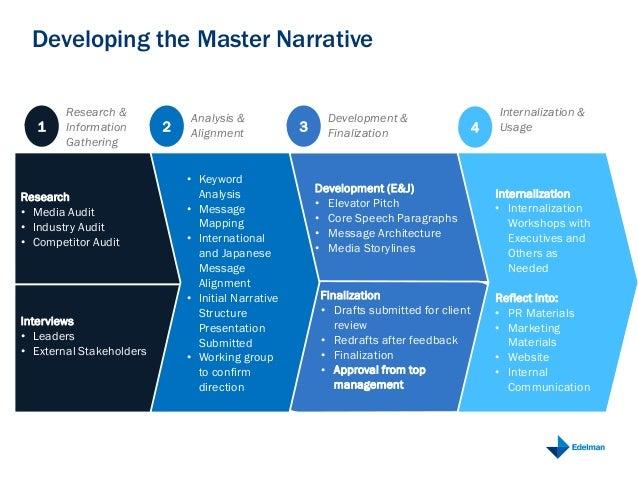 the edelman master narrative