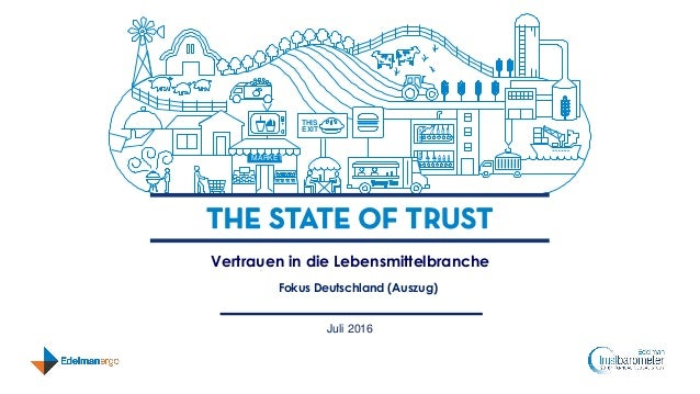 THIS EXIT MARKET Vertrauen in die Lebensmittelbranche Fokus Deutschland (Auszug) Juli 2016