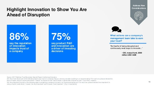 Highlight Innovation to Show You Are Ahead of Disruption 16 86%say the reputation of innovation impacts trust of a company...