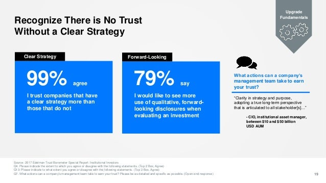 Recognize There is No Trust Without a Clear Strategy Source: 2017 Edelman Trust Barometer Special Report: Institutional In...