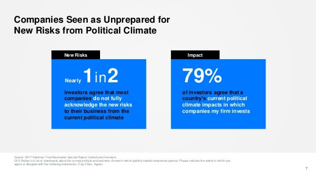 Companies Seen as Unprepared for New Risks from Political Climate Source: 2017 Edelman Trust Barometer Special Report: Ins...