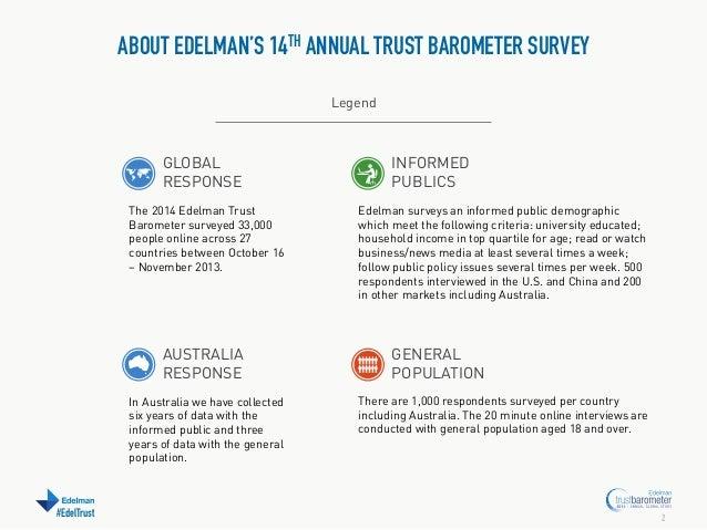 Edelman Trust Barometer - 2014 Australia Data Slide 2