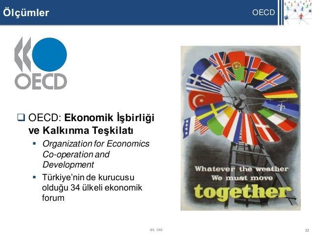 Ölçümler                                      OECD   OECD: Ekonomik İşbirliği    ve Kalkınma Teşkilatı      Organization...