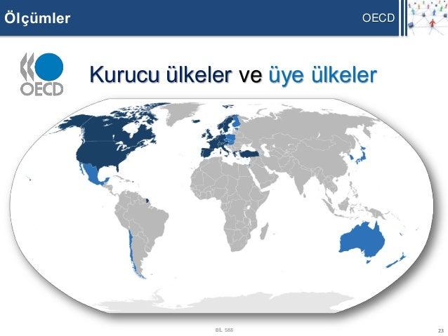 Ölçümler                              OECD           Kurucu ülkeler ve üye ülkeler                       BİL 588          ...