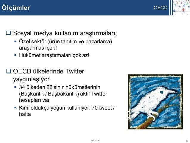 Ölçümler                                         OECD  Sosyal medya kullanım araştırmaları;    Özel sektör (ürün tanıtım...