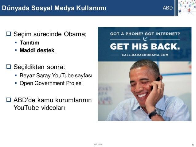 Dünyada Sosyal Medya Kullanımı               ABD  Seçim sürecinde Obama;    Tanıtım    Maddi destek  Seçildikten sonra...