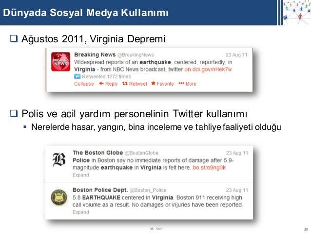 Dünyada Sosyal Medya Kullanımı  Ağustos 2011, Virginia Depremi  Polis ve acil yardım personelinin Twitter kullanımı    ...