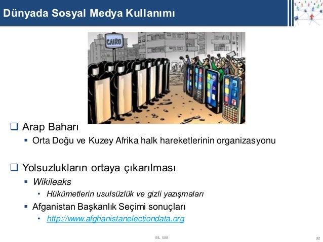 Dünyada Sosyal Medya Kullanımı  Arap Baharı    Orta Doğu ve Kuzey Afrika halk hareketlerinin organizasyonu  Yolsuzlukla...