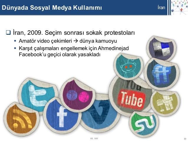 Dünyada Sosyal Medya Kullanımı                        İran  İran, 2009. Seçim sonrası sokak protestoları    Amatör video...