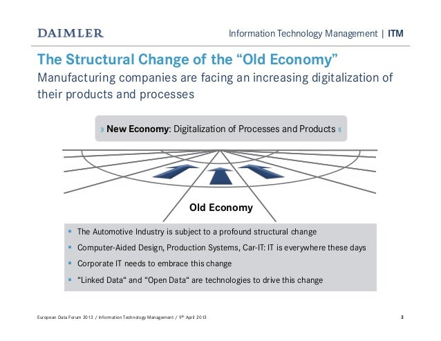 """Information Technology Management   ITM33The Structural Change of the """"Old Economy""""Manufacturing companies are facing an i..."""