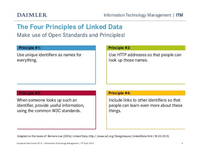 Information Technology Management   ITMThe Four Principles of Linked DataMake use of Open Standards and Principles!5Princi...