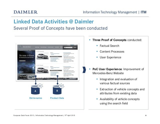 Information Technology Management   ITM66Linked Data Activities @ DaimlerSeveral Proof of Concepts have been conductedThre...