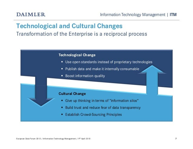 Information Technology Management   ITM77Technological and Cultural ChangesTransformation of the Enterprise is a reciproca...
