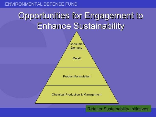 EDF: Market Sustainability: Retailer Initiatives Slide 2
