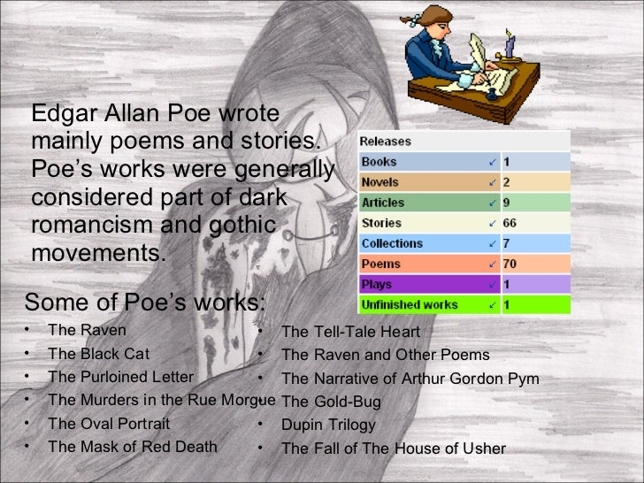 the substantial use of death in edgar allan poes writings Edgar allan poe in popular culture topics related to: edgar allan poe poe disappears before he can receive a substantial reward six months before his death.