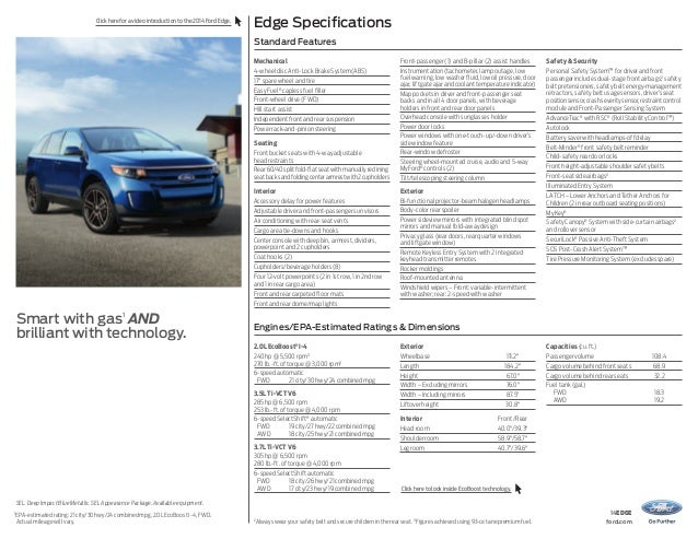 2014 Ford Edge Features In Nj Keyport Ford Dealer