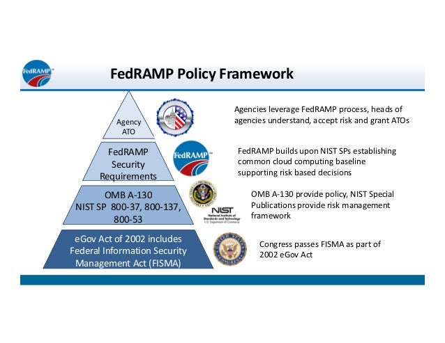 Focus On Federal Risk And Authorization Management Program