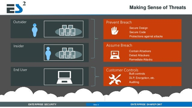 When a Data Breach Happens, What's Your Plan? Slide 3