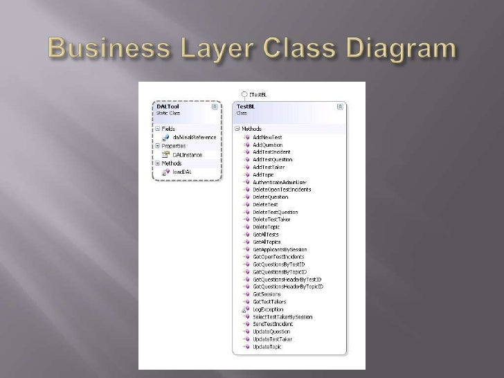 Business Layer Class Diagram<br />