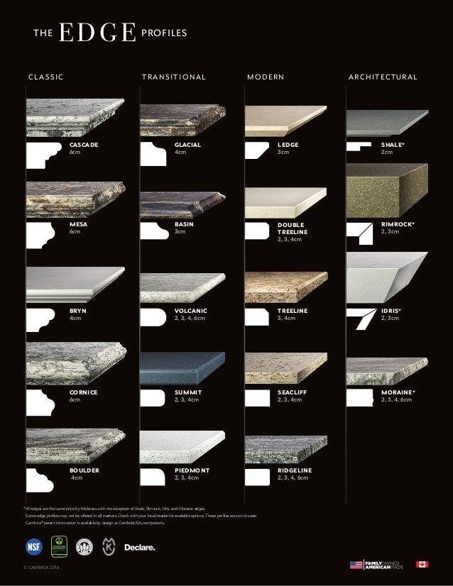 Cambria Edge Profile Sheet