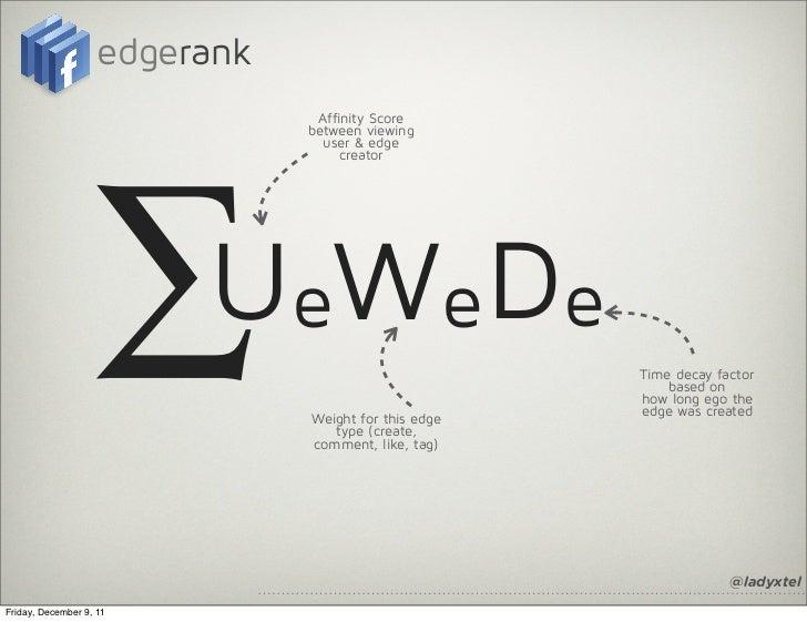 edgerank                                Affinity Score                               between viewing                      ...