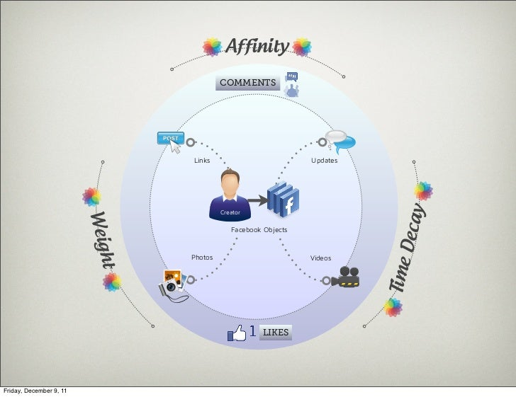 Affinity                                         COMMENTS                                Links                          Up...