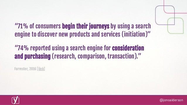 Schema, Google & The Future of the Web Slide 2