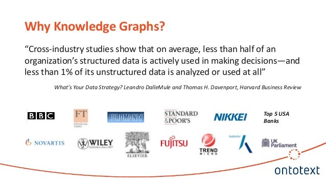 Semantic similarity for faster Knowledge Graph delivery at scale Slide 2