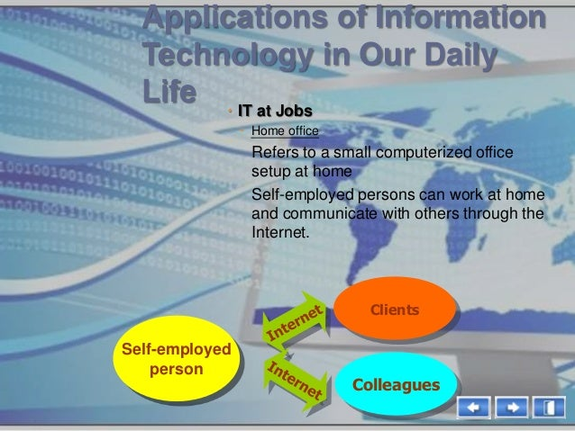 Applications Of Information Technology In Our Daily Life IT At Home ◦  Personal Computer; 12.