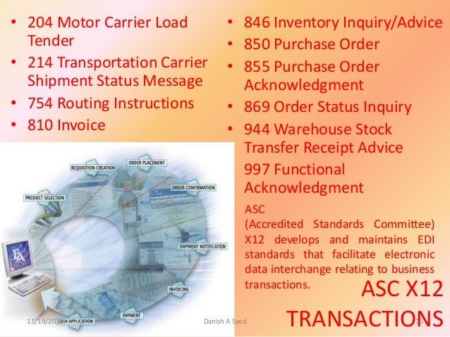 Electronic data interchange for Motor carrier permit status