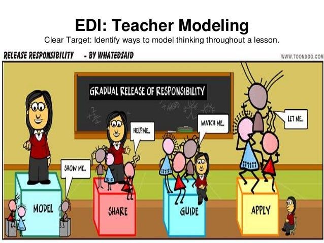 EDI: Teacher Modeling  Clear Target: Identify ways to model thinking throughout a lesson.