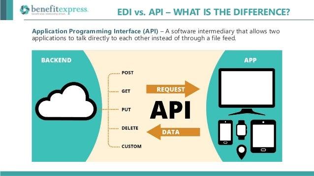 Webinar | The Alphabet Soup of Carrier Integration: EDI vs  API