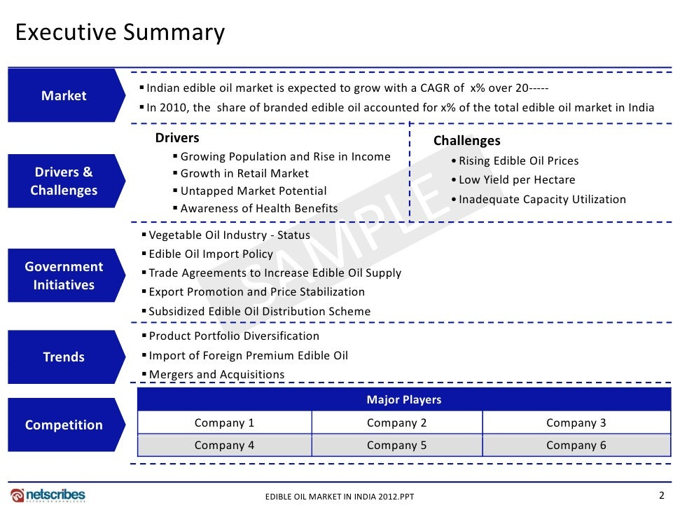 the indian edible oil market Developing markets offer opportunities in the form of greater potential for higher market penetration and drives demand for palm oil emerging non-edible applications such as printing and rest of europe), asia-pacific (china, india, and rest of asia-pacific.