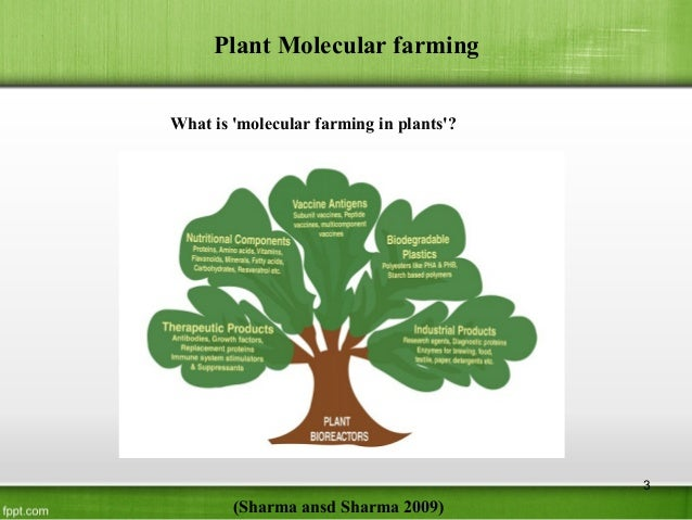 molecular farming Molecular farming (also known as molecular pharming or biopharming) is the use of genetically engineered crops to produce compounds with therapeutic value these.