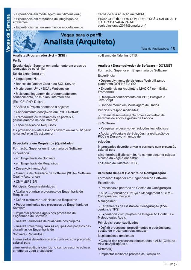 VagasdaSemana RSE pág 7 Vagas para o perfil: AAnnaalliissttaa ((AArrqquuiitteettoo)) Total de Publicações: 18 Analista /Pr...