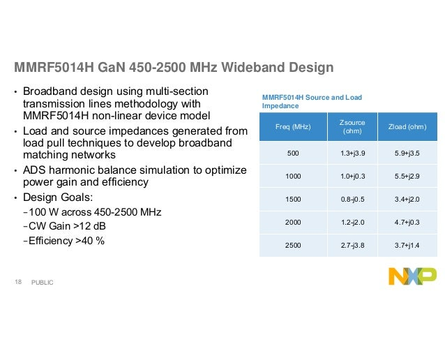 Techniques And Challenges In Designing Wideband Power