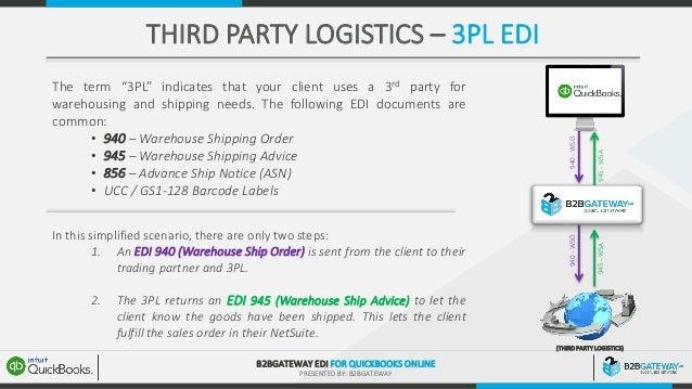 B2BGateway EDI for QuickBooks Online