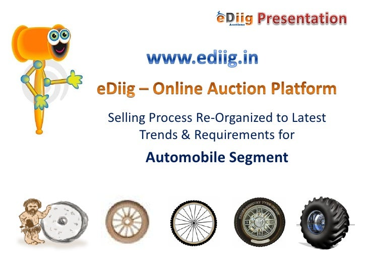 Selling Process Re-Organized to Latest       Trends & Requirements for       Automobile Segment