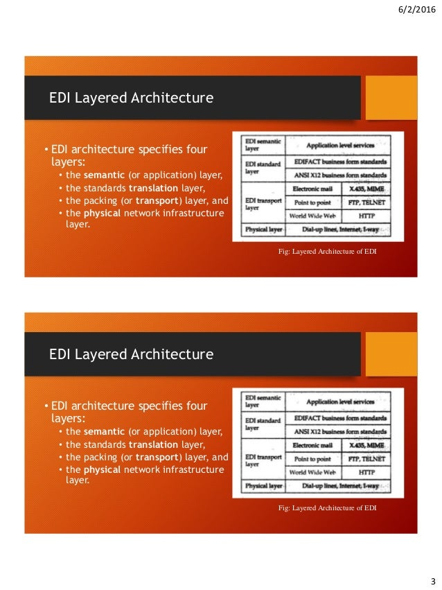 Electronic Data Interchange (EDI) | E-Commerce