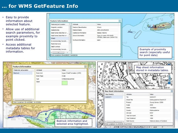 … for WMS GetFeature Info• Easy to provide  information about  selected feature.• Allow use of additional  search paramete...