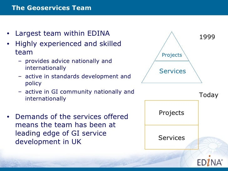 Geoservices Activities at EDINA Slide 3