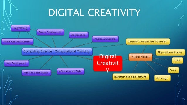 DIGITAL CREATIVITY  Digital  Creativit  y