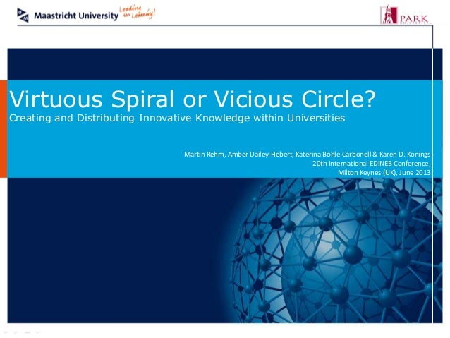 Virtuous Spiral or Vicious Circle? Creating and Distributing Innovative Knowledge within Universities Martin Rehm, Amber D...